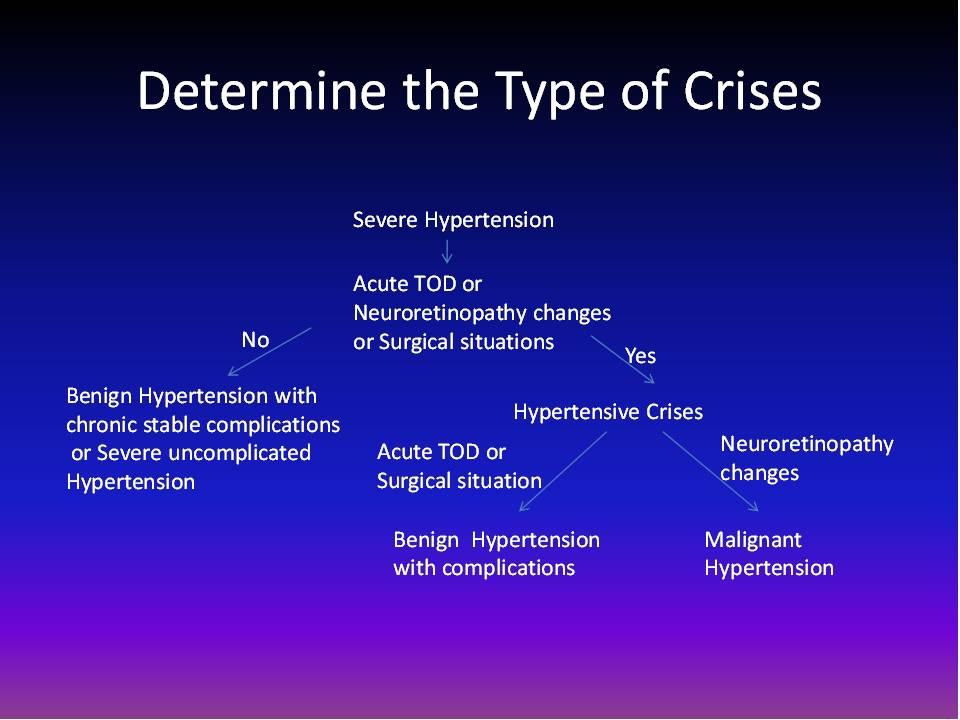 hypertensive urgency treatment guidelines