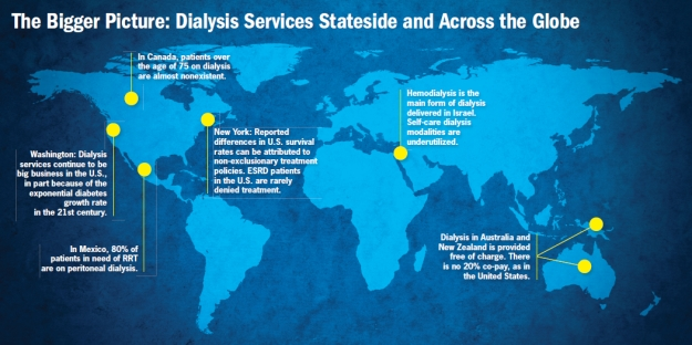 Dialysis in the U.S. and Abroad